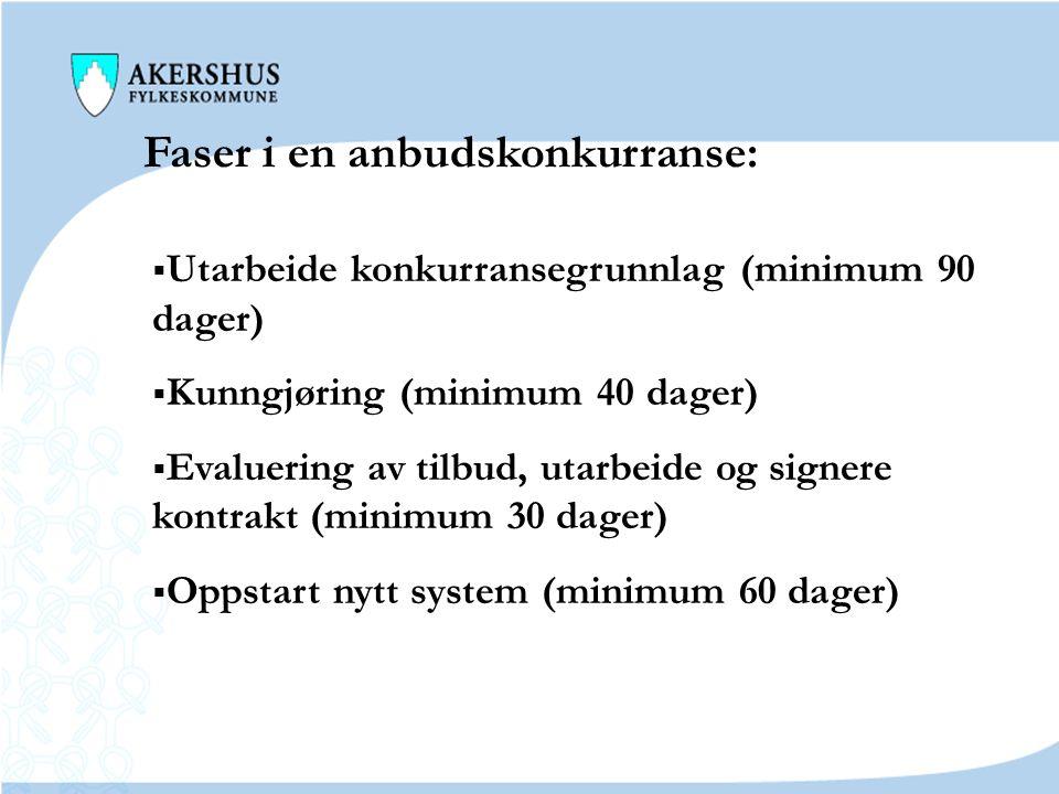 Faser i en anbudskonkurranse:  Utarbeide konkurransegrunnlag (minimum 90 dager)  Kunngjøring (minimum 40 dager)  Evaluering av tilbud, utarbeide og signere kontrakt (minimum 30 dager)  Oppstart nytt system (minimum 60 dager)