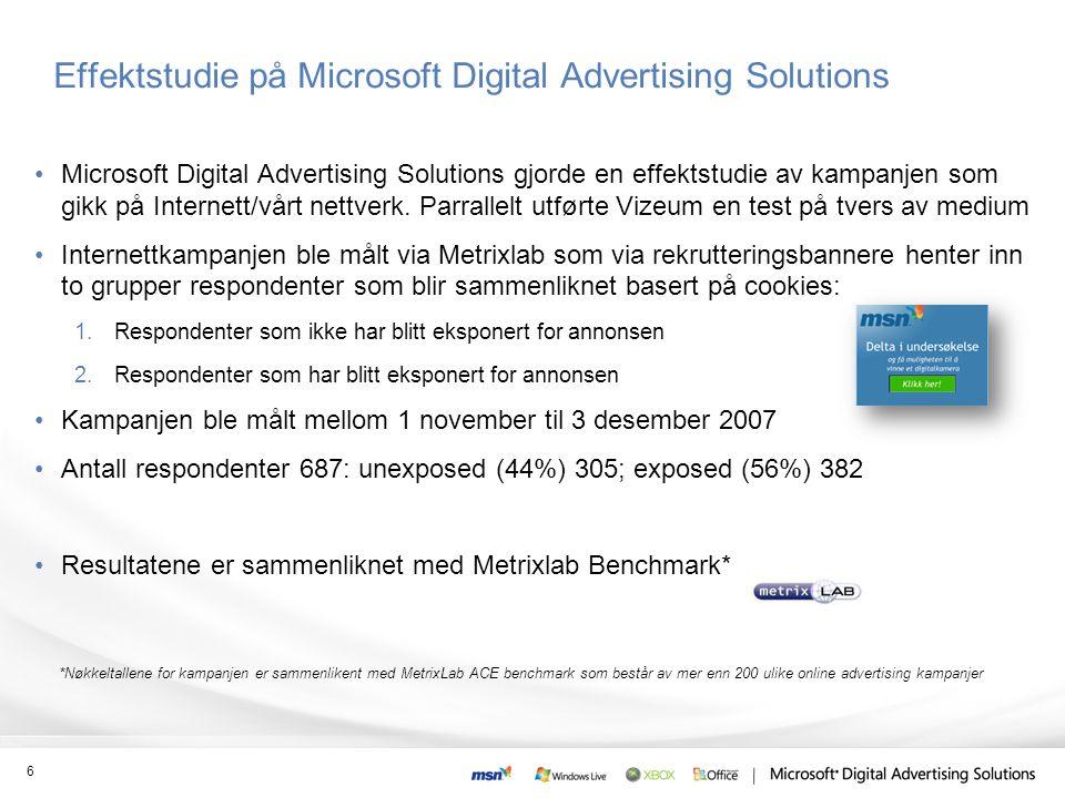 • Annonsene har fått en god oppmerksomhet på nett –Totaltmålingen viser også at oppmerksomheten til kampanjen har vært god • MDAS kampanjen har vist en meget bra økning i kjennskap.