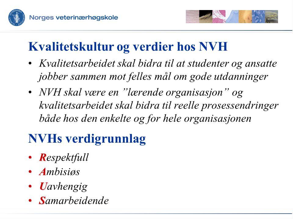 Hva er NVHs kvalitetssystem.