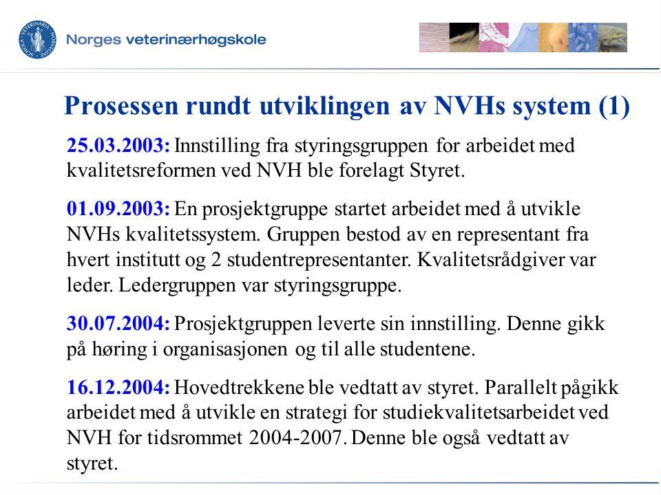 Prosessen rundt utviklingen av NVHs system (1) 25.03.2003: Innstilling fra styringsgruppen for arbeidet med kvalitetsreformen ved NVH ble forelagt Styret.