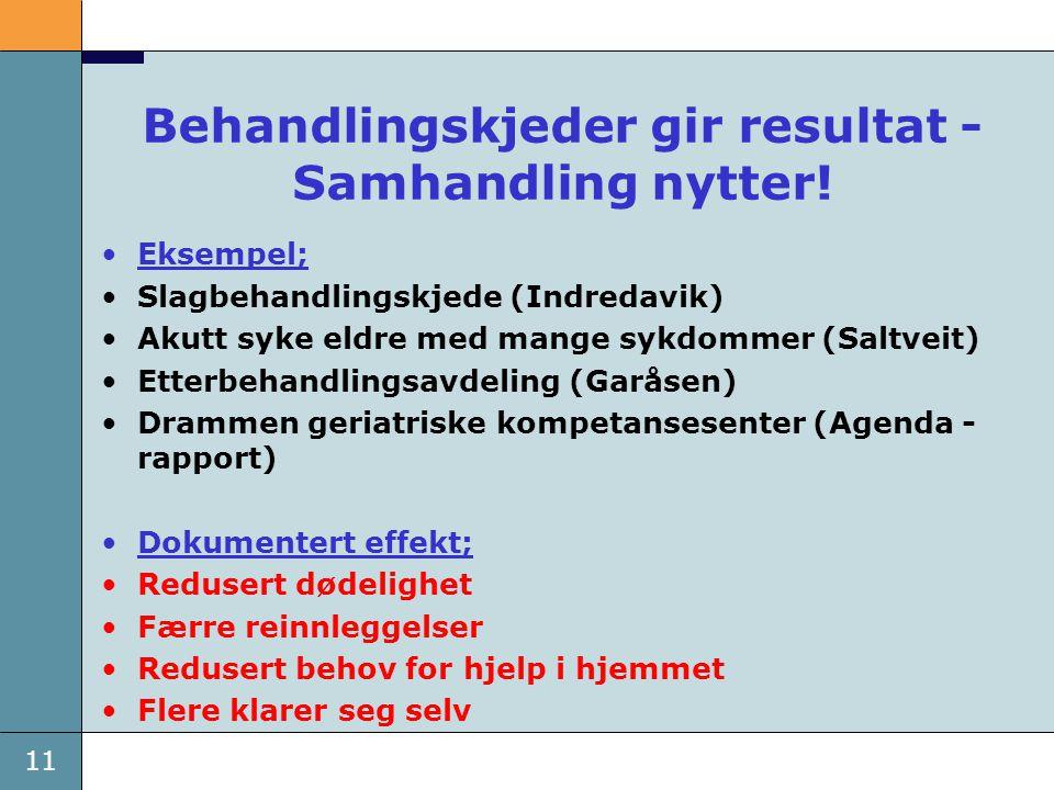 11 Behandlingskjeder gir resultat - Samhandling nytter! •Eksempel; •Slagbehandlingskjede (Indredavik) •Akutt syke eldre med mange sykdommer (Saltveit)