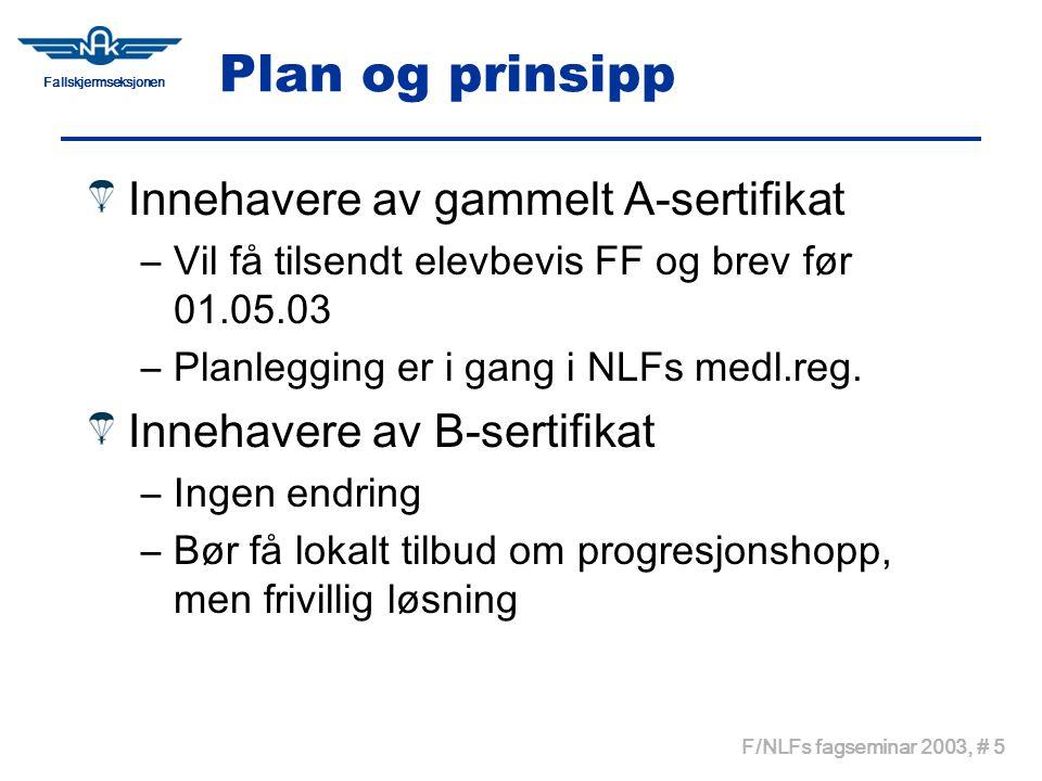 Fallskjermseksjonen F/NLFs fagseminar 2003, # 5 Plan og prinsipp Innehavere av gammelt A-sertifikat –Vil få tilsendt elevbevis FF og brev før 01.05.03