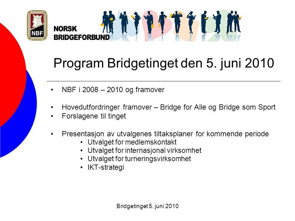 Bridgetinget 5. juni 2010 Innledning Bridgetinget 2010 NBF i 2008 – 2010 og framover