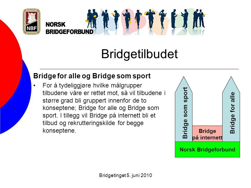 Bridgetinget 5. juni 2010 Bridge for Alle og Bridge som Sport