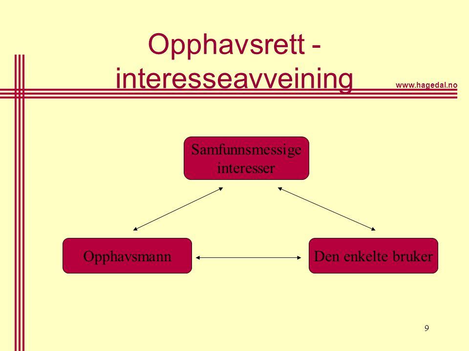 www.hagedal.no 9 Opphavsrett - interesseavveining OpphavsmannDen enkelte bruker Samfunnsmessige interesser