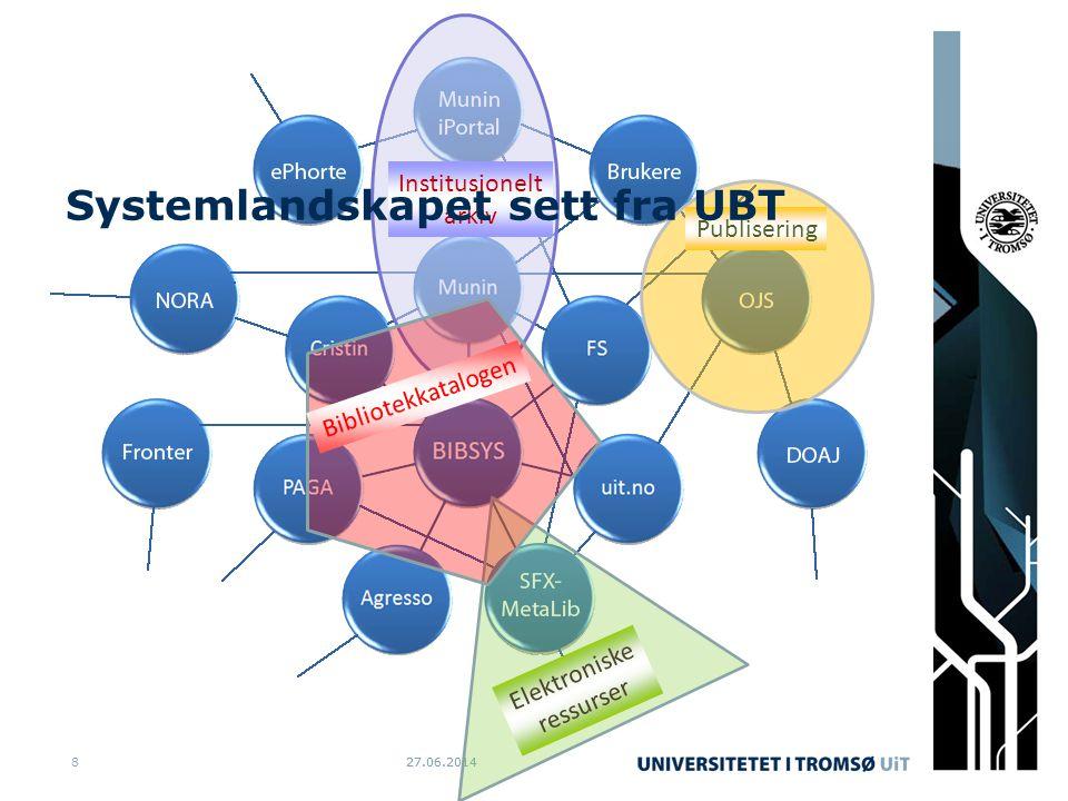 8 Institusjonelt arkiv Publisering Elektroniske ressurser Bibliotekkatalogen Systemlandskapet sett fra UBT