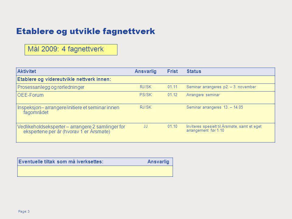 Page: 3 Etablere og utvikle fagnettverk AktivitetAnsvarligFristStatus Etablere og videreutvikle nettverk innen: Prosessanlegg og rørledninger RJ/SK01.11Seminar arrangeres p2.