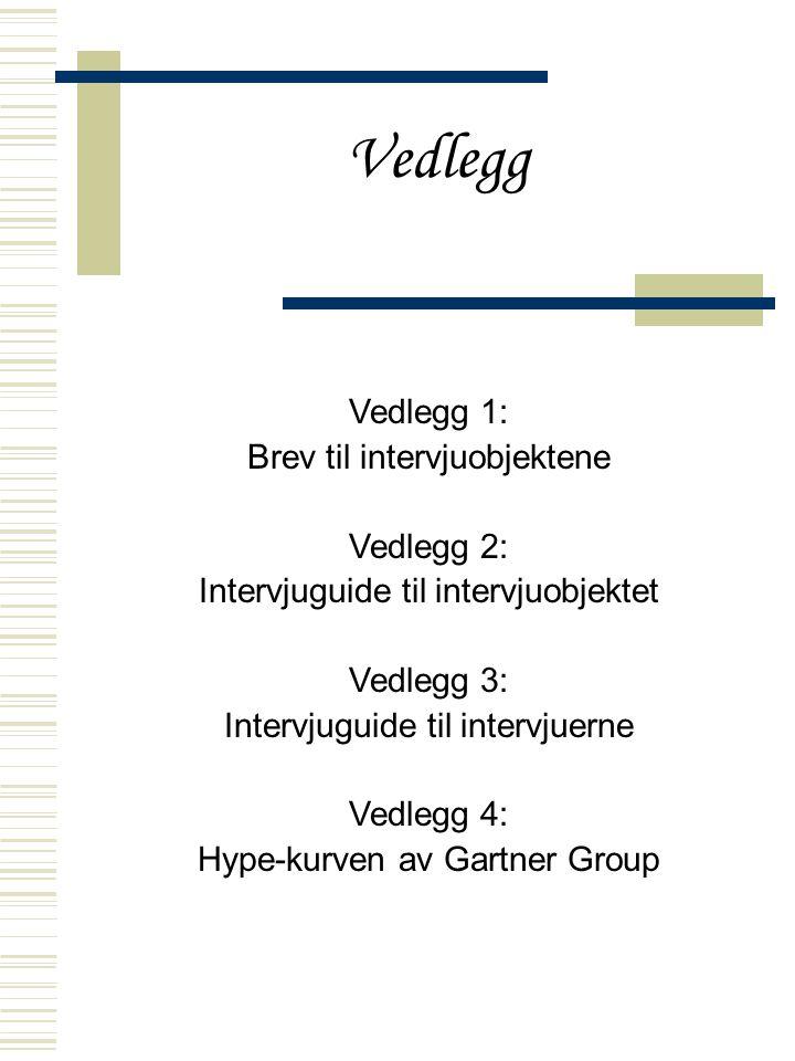 Vedlegg Vedlegg 1: Brev til intervjuobjektene Vedlegg 2: Intervjuguide til intervjuobjektet Vedlegg 3: Intervjuguide til intervjuerne Vedlegg 4: Hype-