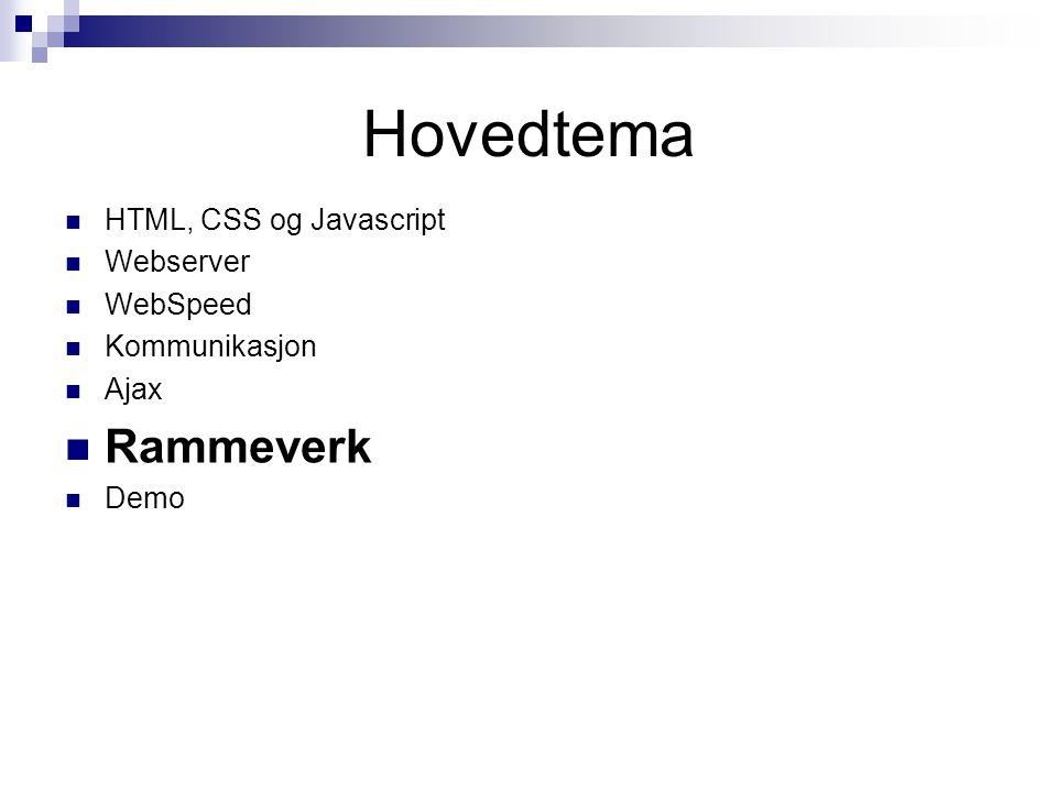  HTML, CSS og Javascript  Webserver  WebSpeed  Kommunikasjon  Ajax  Rammeverk  Demo Hovedtema