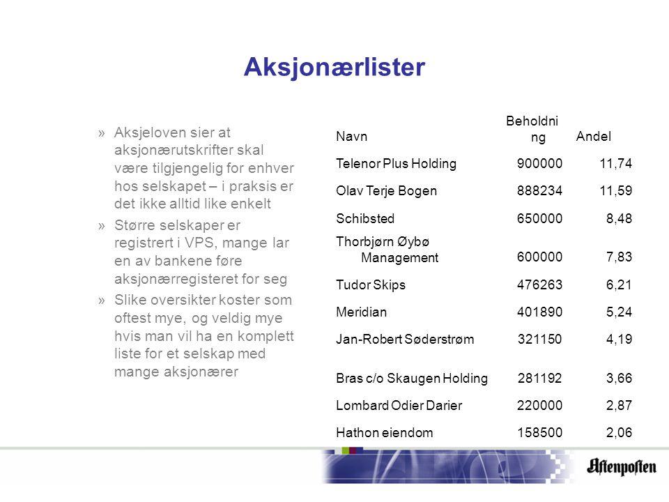 Aksjonærlister »Aksjeloven sier at aksjonærutskrifter skal være tilgjengelig for enhver hos selskapet – i praksis er det ikke alltid like enkelt »Større selskaper er registrert i VPS, mange lar en av bankene føre aksjonærregisteret for seg »Slike oversikter koster som oftest mye, og veldig mye hvis man vil ha en komplett liste for et selskap med mange aksjonærer Navn Beholdni ngAndel Telenor Plus Holding90000011,74 Olav Terje Bogen88823411,59 Schibsted6500008,48 Thorbjørn Øybø Management6000007,83 Tudor Skips4762636,21 Meridian4018905,24 Jan-Robert Søderstrøm3211504,19 Bras c/o Skaugen Holding2811923,66 Lombard Odier Darier2200002,87 Hathon eiendom1585002,06