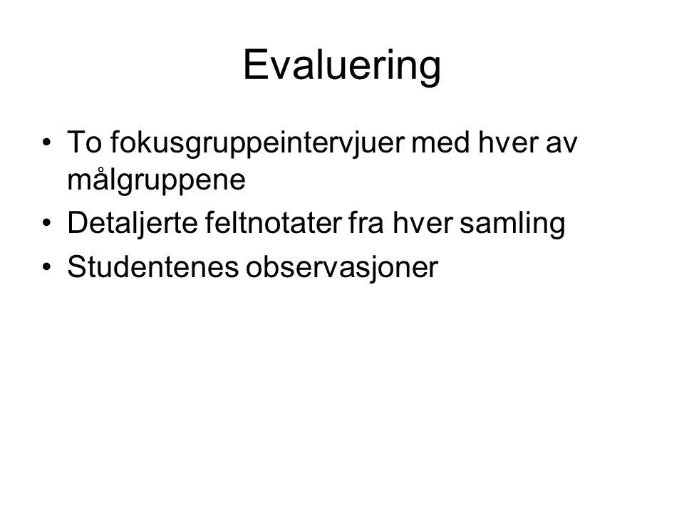 Evaluering •To fokusgruppeintervjuer med hver av målgruppene •Detaljerte feltnotater fra hver samling •Studentenes observasjoner