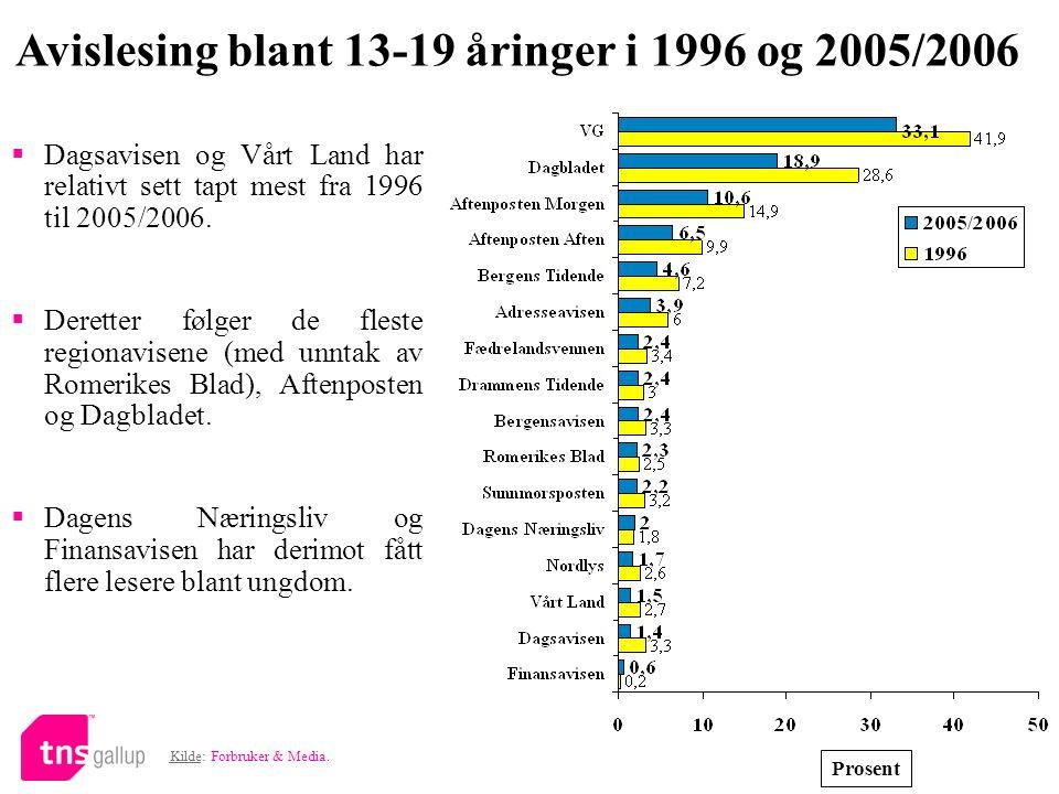 Avislesing blant 13-19 åringer i 1996 og 2005/2006  Dagsavisen og Vårt Land har relativt sett tapt mest fra 1996 til 2005/2006.  Deretter følger de