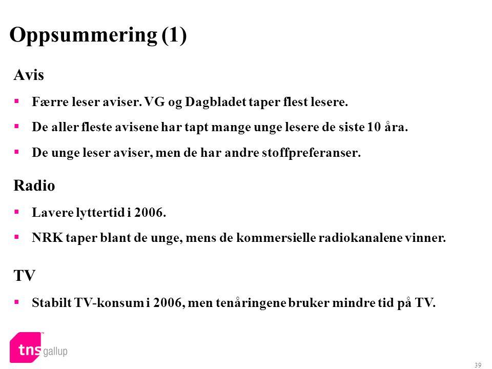 39 Oppsummering (1) Avis  Færre leser aviser. VG og Dagbladet taper flest lesere.  De aller fleste avisene har tapt mange unge lesere de siste 10 år
