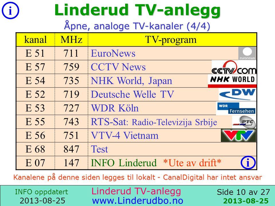 Side 9 av 27 i INFO oppdatert 2013-08-25 www.Linderudbo.no 2011-05-07 kanalMHzTV-program S 18280Eurosport 1 Nordic S 13245BBC World News Linderud TV-anlegg Åpne, analoge TV-kanaler (3/4)