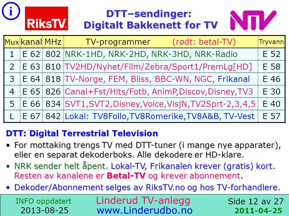 Side 11 av 27 i INFO oppdatert 2013-08-25 www.Linderudbo.no Linderud TV-anlegg 2012-02-11 Mux kanalMHzTV-programmer(rødt: kryptért)Norm 1E 57762- QAM64 2E 58770TV5, FR-24, CCTV, RT, NHK-W-HD, PTV-Glob QAM256 3E 59778NHK World (Japan), Arirang World (S.Korea) QAM64 4E 60786ARD-HD, ZDF-HD, Arte-HD (tyskspråklige) QAM256 5E 61794BBC W.News, EuroNews, Perviy Kanal, radio QAM64 Linderud TV-anlegg Disse testsendingene legges til lokalt: - CanalDigital har intet ansvar - •For mottaking av disse sendingene trengs TV med DVB-C-tuner (IDTV - finnes i nyere apparater) •CanalDigital kabeldekodere kan så langt IKKE motta sendingene.
