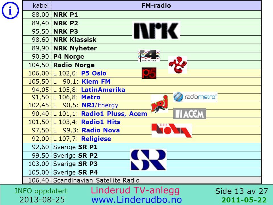 Side 12 av 27 i INFO oppdatert 2013-08-25 www.Linderudbo.no 2011-04-25 Mux kanalMHzTV-programmer(rødt: betal-TV) Tryvann 1E 62802NRK-1HD, NRK-2HD, NRK-3HD, NRK-RadioE 52 2E 63810TV2HD/Nyhet/Film/Zebra/Sport1/PremLg[HD]E 58 3E 64818TV-Norge, FEM, Bliss, BBC-WN, NGC, FrikanalE 46 4E 65826Canal+Fst/Hits/Fotb, AnimP,Discov,Disney,TV3E 30 5E 66834SVT1,SVT2,Disney,Voice,VisjN,TV2Sprt-2,3,4,5E 40 LE 67842Lokal: TV8Follo,TV8Romerike,TV8A&B, TV-VestE 57 Linderud TV-anlegg DTT: Digital Terrestrial Television •For mottaking trengs TV med DTT-tuner (i mange nye apparater), eller en separat dekoderboks.