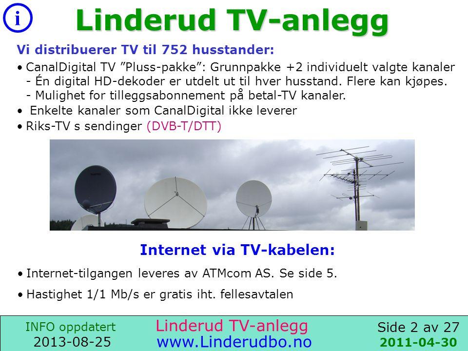 Side 1 av 27 i INFO oppdatert 2013-08-25 www.Linderudbo.no Linderud Fellesstyre L2 L3 L1 LV T Innhold: 2TV-anlegget: Distribusjon, Aktuelt, Kontakter og Feilrapportering 5Internett via TV-kabelen:Abonnement / Gratis lav hastighet 6TV-tjenester: CanalDigital Pluss-pakke, Analoge åpne kanaler, 11Eksperimentelle digitale kanaler (DVB-C), Riks-TV (DVB-T) 13FM-radio:Programmer 14Boligsameiet Linderud I:Styre, Instrukser, Vaktmestre, Vaskeri, Garasjelag 19Linderud Borettslag II:Styre & Vaktmestre, Rubrikker, Parkeringsplasser 25Linderudveien Boligsameie:Styreleder & Vaktmester 26Forretningsfører:Adresse og telefoner INFO-Linderud Analog TV-kanal 51 INFO-Linderud Analog TV-kanal 51 i