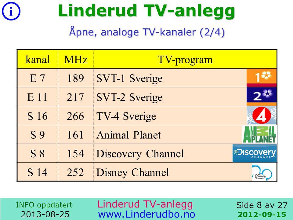 Side 7 av 27 i INFO oppdatert 2013-08-25 www.Linderudbo.no Åpne analoge TV-kanaler (1/4) 2012-09-15 kanalMHzTV-program E 9203NRK-1 m/Østlandssendingen E 8196NRK-2 – Nyheter S 10168NRK-3 / NRK-Super E 10210TV-2 Norge S 15259Viasat-3 Norge E 5175TV-Norge Linderud TV-anlegg