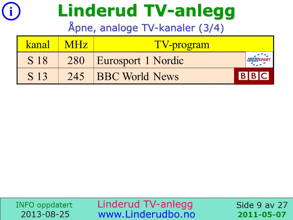 Side 8 av 27 i INFO oppdatert 2013-08-25 www.Linderudbo.no 2012-09-15 kanalMHzTV-program E 7189SVT-1 Sverige E 11217SVT-2 Sverige S 16266TV-4 Sverige S 9161Animal Planet S 8154Discovery Channel S 14252Disney Channel Linderud TV-anlegg Åpne, analoge TV-kanaler (2/4)