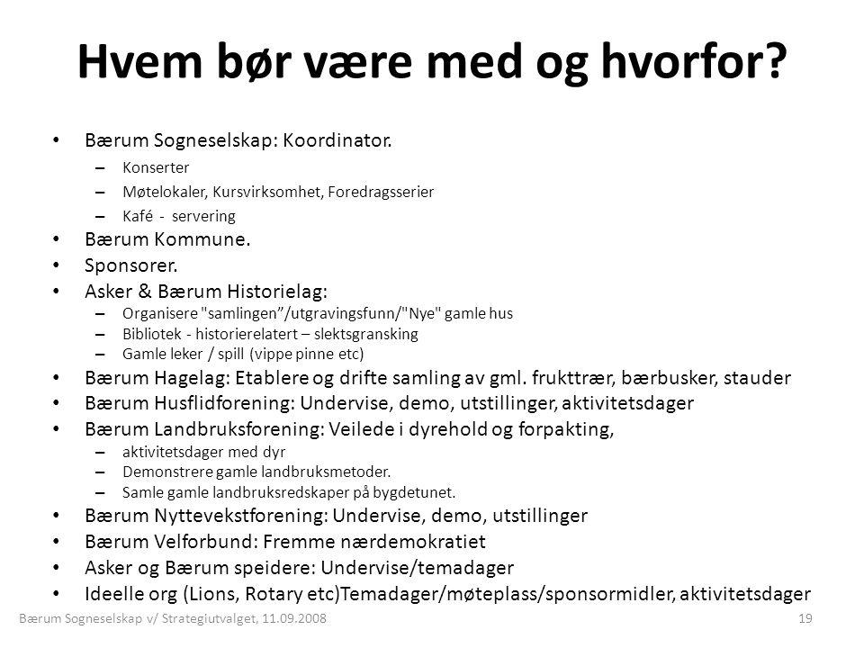 Hvem bør være med og hvorfor.• Bærum Sogneselskap: Koordinator.