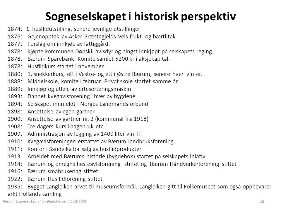 Sogneselskapet i historisk perspektiv 1874: 1. husflidutstilling, senere jevnlige utstillinger 1876: Gejenopptak av Asker Præstegjelds Vels frukt- og