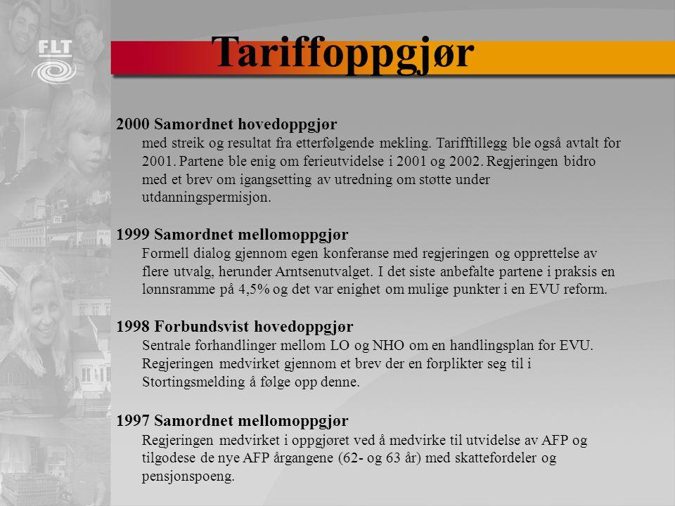 Tariffoppgjør 2000 Samordnet hovedoppgjør med streik og resultat fra etterfølgende mekling.