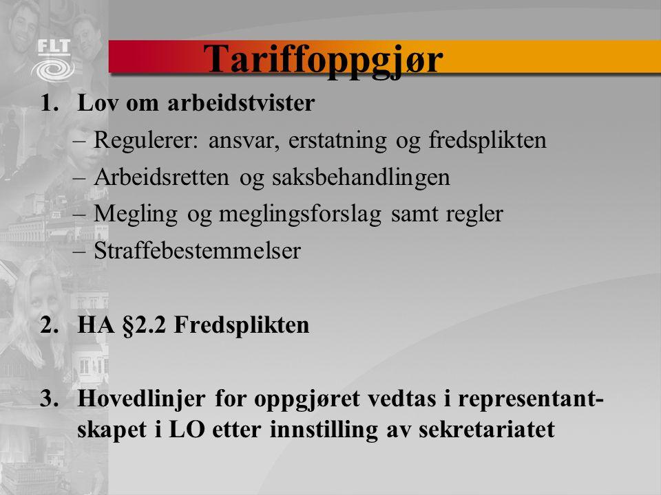 Tariffoppgjør 1.Lov om arbeidstvister –Regulerer: ansvar, erstatning og fredsplikten –Arbeidsretten og saksbehandlingen –Megling og meglingsforslag samt regler –Straffebestemmelser 2.HA §2.2 Fredsplikten 3.Hovedlinjer for oppgjøret vedtas i representant- skapet i LO etter innstilling av sekretariatet