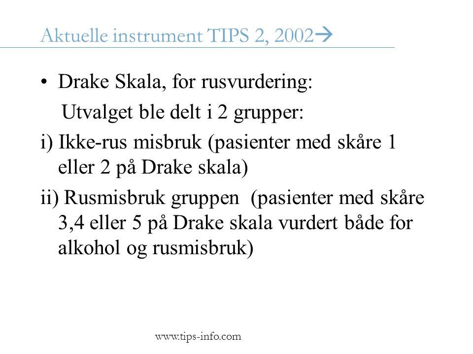 Aktuelle instrument TIPS 2, 2002  •Drake Skala, for rusvurdering: Utvalget ble delt i 2 grupper: i) Ikke-rus misbruk (pasienter med skåre 1 eller 2 p