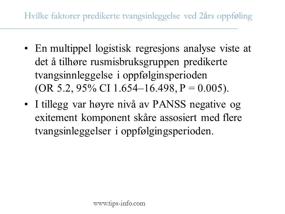 Hvilke faktorer predikerte tvangsinleggelse ved 2 å rs oppf ø ling •En multippel logistisk regresjons analyse viste at det å tilhøre rusmisbruksgruppen predikerte tvangsinnleggelse i oppfølginsperioden (OR 5.2, 95% CI 1.654–16.498, P = 0.005).