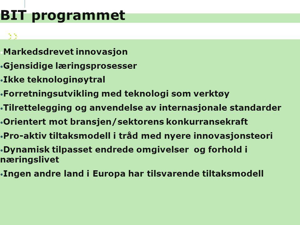 BIT programmet • Markedsdrevet innovasjon • Gjensidige læringsprosesser • Ikke teknologinøytral • Forretningsutvikling med teknologi som verktøy • Til
