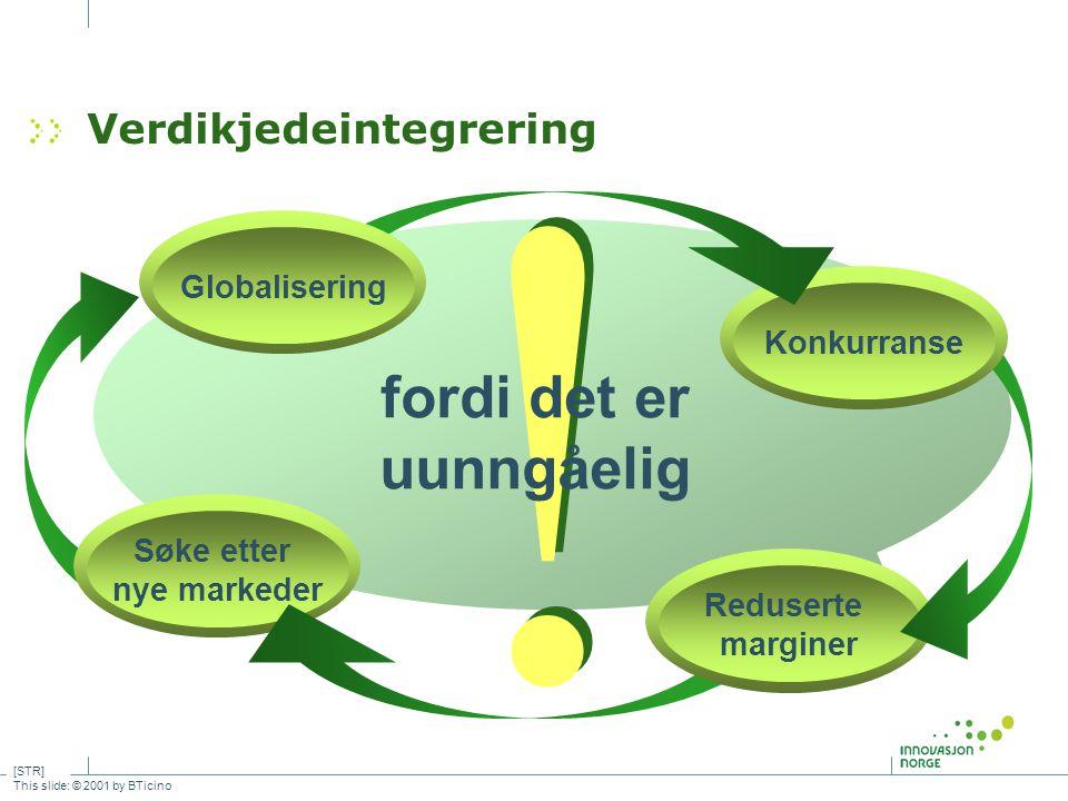 Verdikjedeintegrering ! ! fordi det er uunngåelig Søke etter nye markeder Reduserte marginer Konkurranse Globalisering [STR] This slide: © 2001 by BTi