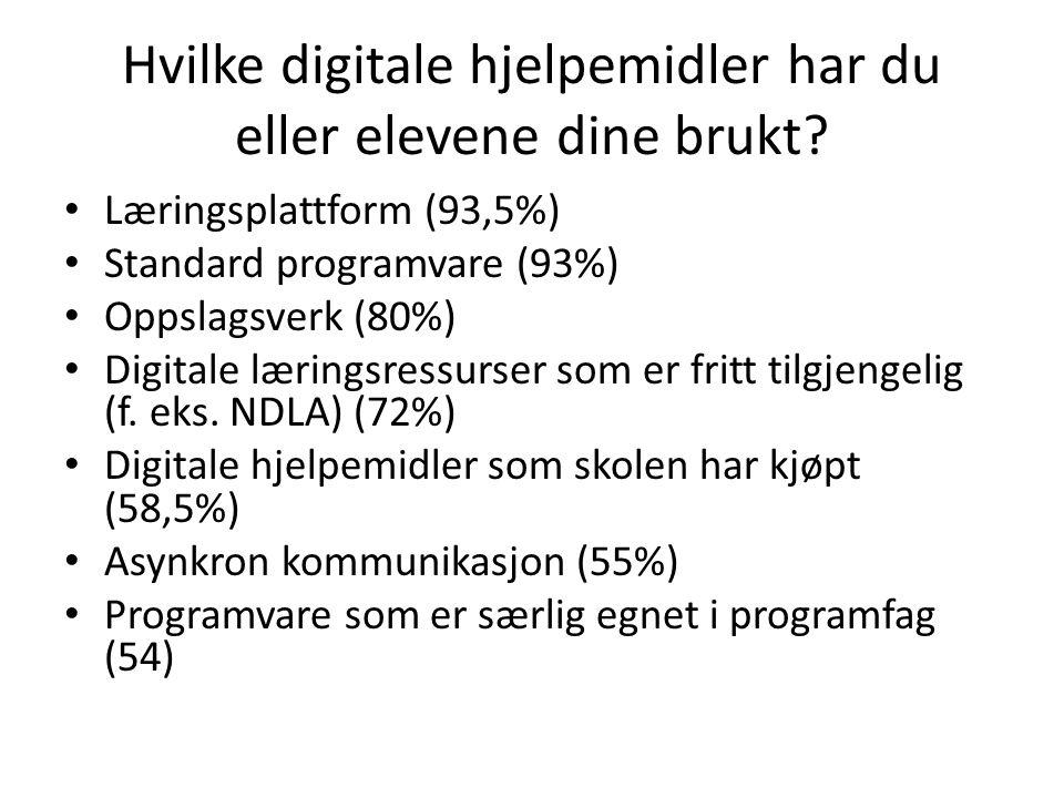 Hvilke digitale hjelpemidler har du eller elevene dine brukt.
