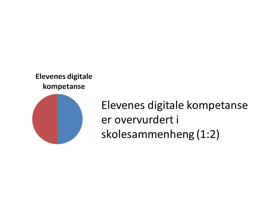 Elevenes digitale kompetanse er overvurdert i skolesammenheng (1:2)