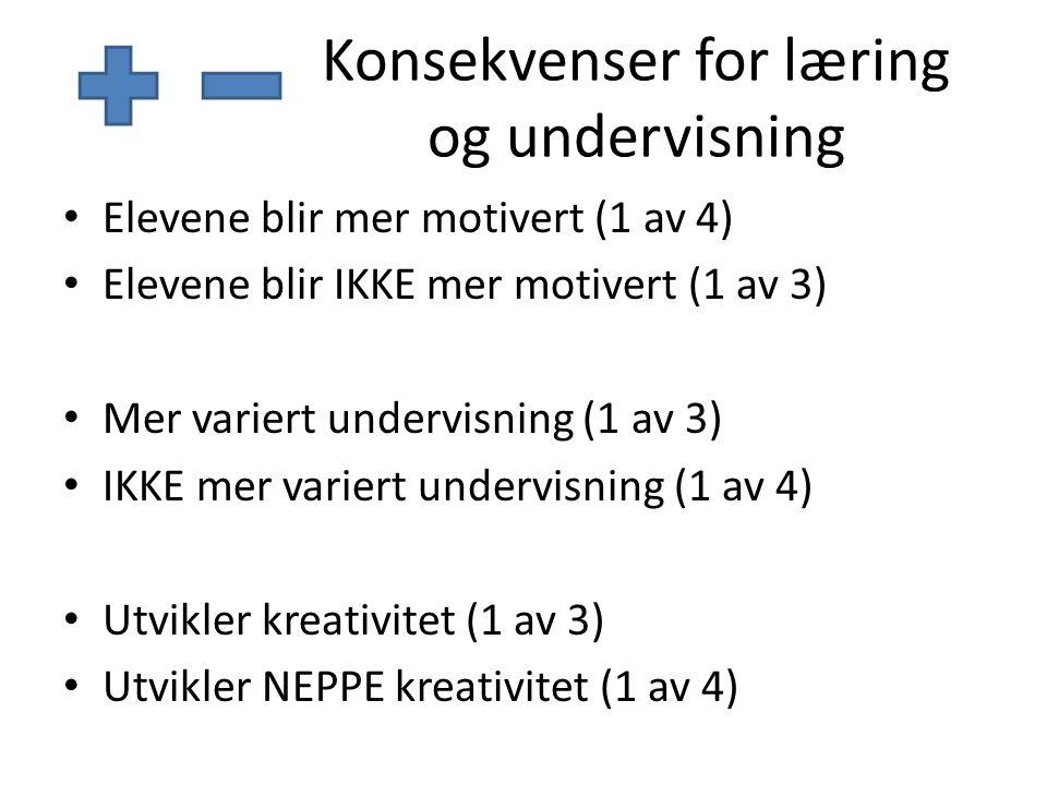 Konsekvenser for læring og undervisning • Elevene blir mer motivert (1 av 4) • Elevene blir IKKE mer motivert (1 av 3) • Mer variert undervisning (1 av 3) • IKKE mer variert undervisning (1 av 4) • Utvikler kreativitet (1 av 3) • Utvikler NEPPE kreativitet (1 av 4)