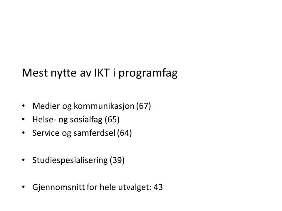 Mest nytte av IKT i programfag • Medier og kommunikasjon (67) • Helse- og sosialfag (65) • Service og samferdsel (64) • Studiespesialisering (39) • Gjennomsnitt for hele utvalget: 43