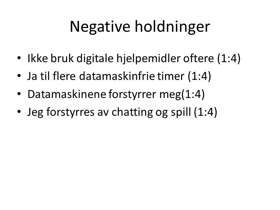 Negative holdninger • Ikke bruk digitale hjelpemidler oftere (1:4) • Ja til flere datamaskinfrie timer (1:4) • Datamaskinene forstyrrer meg(1:4) • Jeg forstyrres av chatting og spill (1:4)