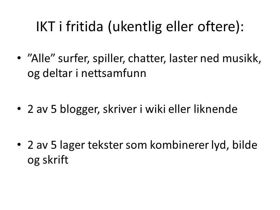 IKT i fritida (ukentlig eller oftere): • Alle surfer, spiller, chatter, laster ned musikk, og deltar i nettsamfunn • 2 av 5 blogger, skriver i wiki eller liknende • 2 av 5 lager tekster som kombinerer lyd, bilde og skrift