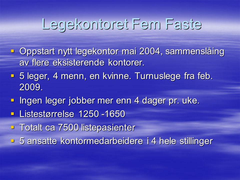 Legekontoret Fem Faste Legekontoret Fem Faste  Oppstart nytt legekontor mai 2004, sammenslåing av flere eksisterende kontorer.  5 leger, 4 menn, en