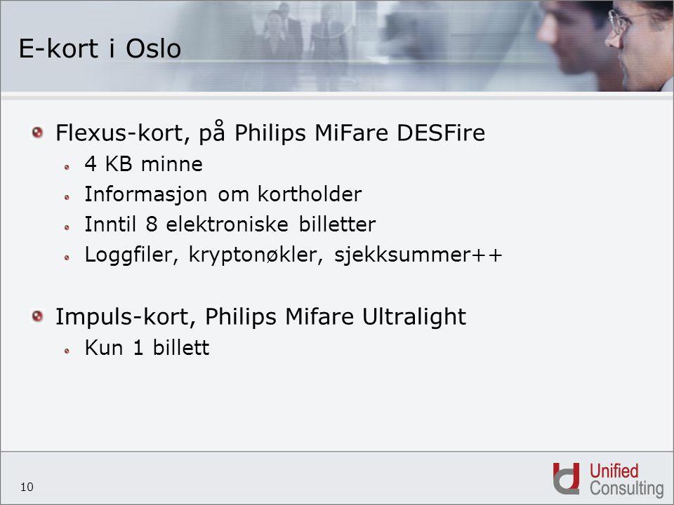 10 E-kort i Oslo Flexus-kort, på Philips MiFare DESFire 4 KB minne Informasjon om kortholder Inntil 8 elektroniske billetter Loggfiler, kryptonøkler,