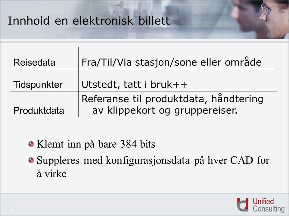 11 Innhold en elektronisk billett Klemt inn på bare 384 bits Suppleres med konfigurasjonsdata på hver CAD for å virke Reisedata Fra/Til/Via stasjon/so
