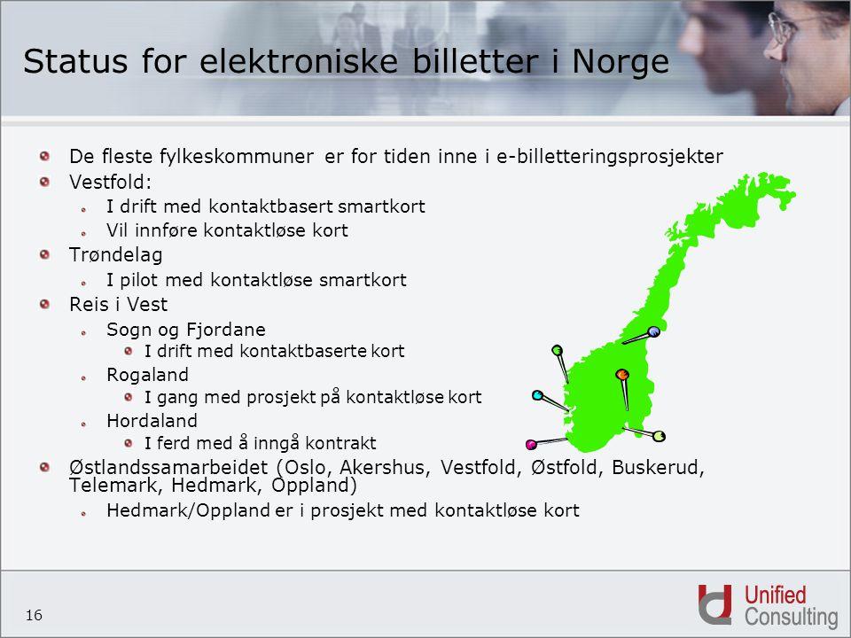 16 Status for elektroniske billetter i Norge De fleste fylkeskommuner er for tiden inne i e-billetteringsprosjekter Vestfold: I drift med kontaktbaser