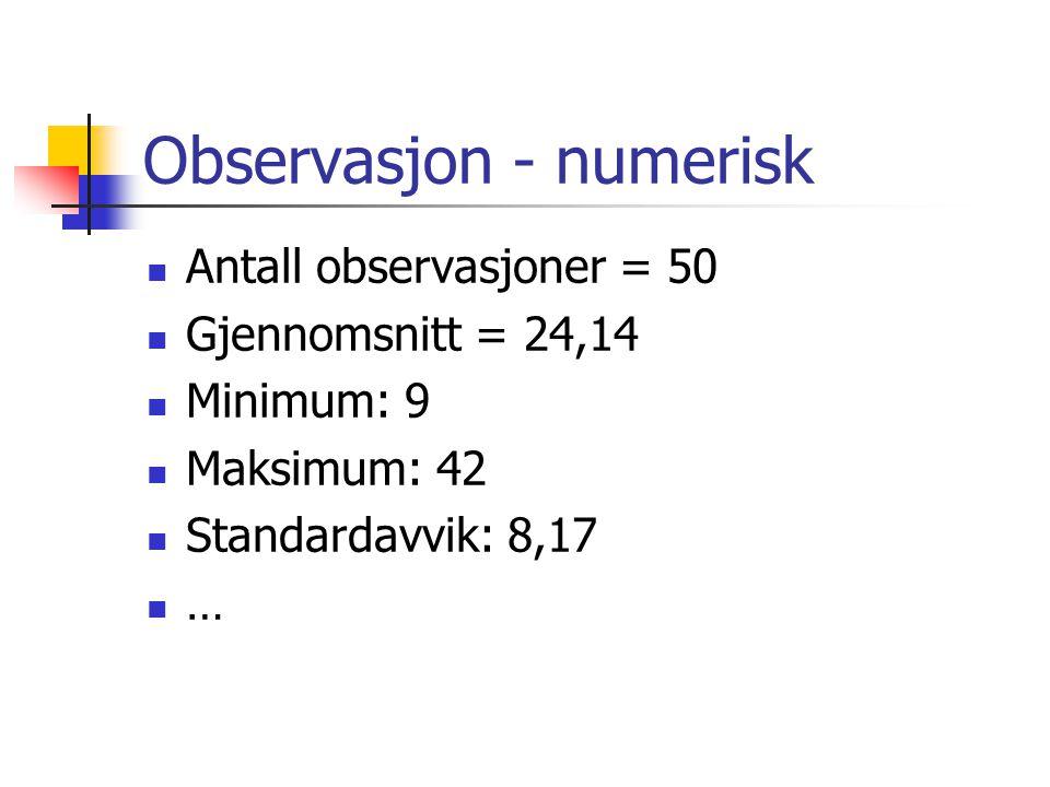  Antall observasjoner = 50  Gjennomsnitt = 24,14  Minimum: 9  Maksimum: 42  Standardavvik: 8,17 ……