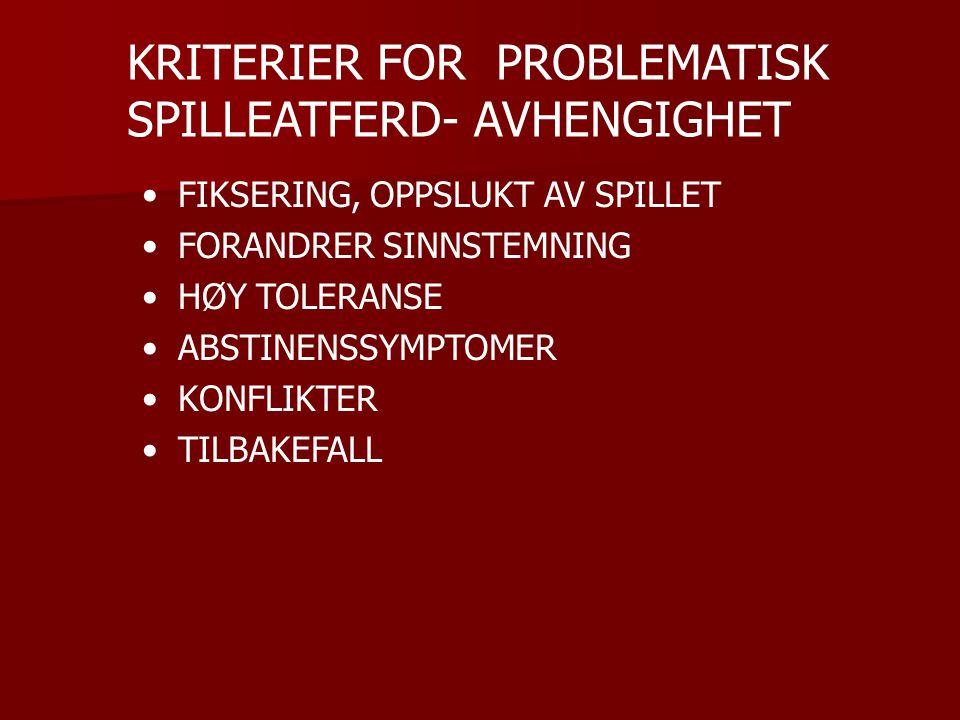 KRITERIER FOR PROBLEMATISK SPILLEATFERD- AVHENGIGHET •FIKSERING, OPPSLUKT AV SPILLET •FORANDRER SINNSTEMNING •HØY TOLERANSE •ABSTINENSSYMPTOMER •KONFLIKTER •TILBAKEFALL