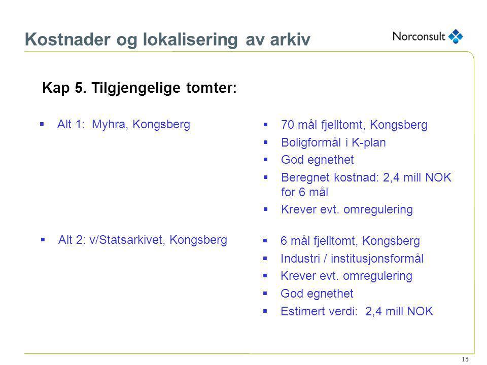 15 Kostnader og lokalisering av arkiv Kap 5. Tilgjengelige tomter:  Alt 1: Myhra, Kongsberg  70 mål fjelltomt, Kongsberg  Boligformål i K-plan  Go