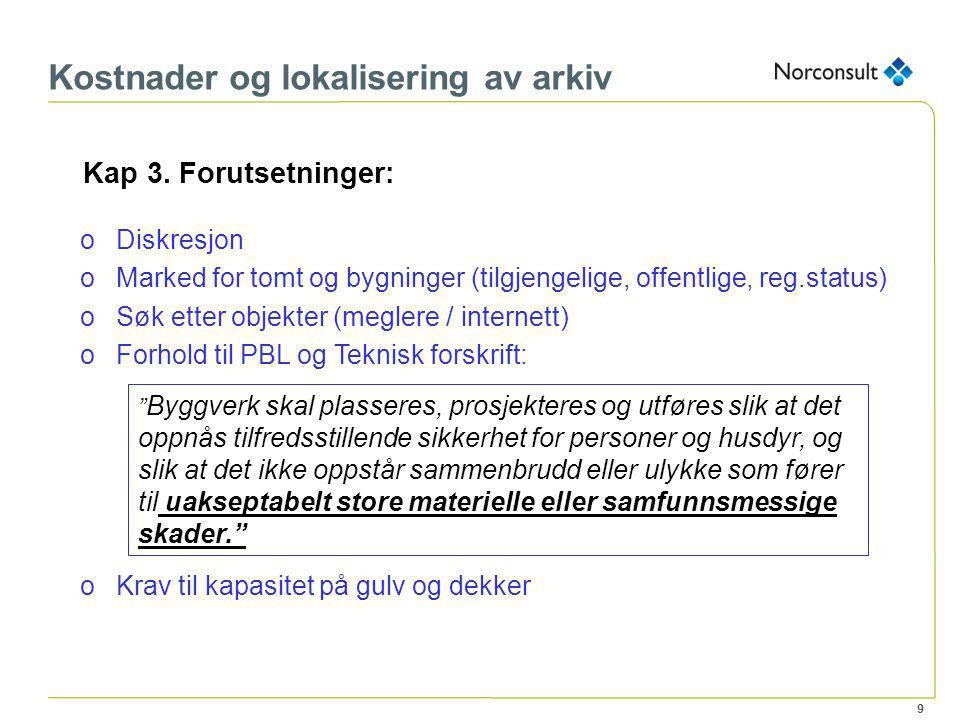 20 Kostnader og lokalisering av arkiv Tilgjengelige bygg forts: Alt 2: Bj.Bjørnsonsgt 108, Drammen Kvaliteter:  1.500 m 2 salgs- og lagerlokaler i 1 etg.