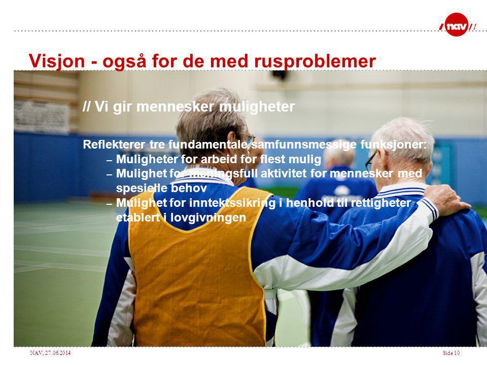 NAV, 27.06.2014Side 10 Visjon - også for de med rusproblemer // Vi gir mennesker muligheter Reflekterer tre fundamentale samfunnsmessige funksjoner: –