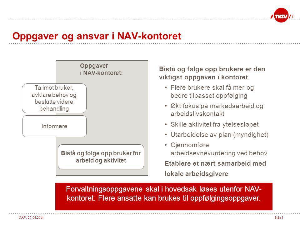 NAV, 27.06.2014Side 3 Oppgaver og ansvar i NAV-kontoret Bistå og følge opp bruker for arbeid og aktivitet Oppgaver i NAV-kontoret: Ta imot bruker, avk