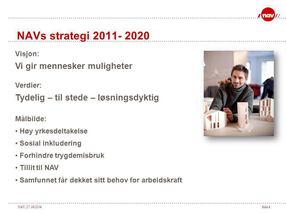 NAV, 27.06.2014Side 4 NAVs strategi 2011- 2020 Visjon: Vi gir mennesker muligheter Verdier: Tydelig – til stede – løsningsdyktig Målbilde: • Høy yrkes