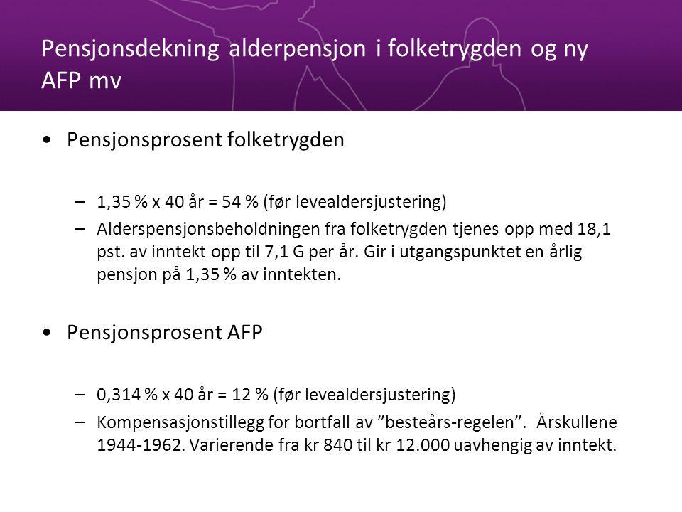 Pensjonsdekning alderpensjon i folketrygden og ny AFP mv •Pensjonsprosent folketrygden –1,35 % x 40 år = 54 % (før levealdersjustering) –Alderspensjon