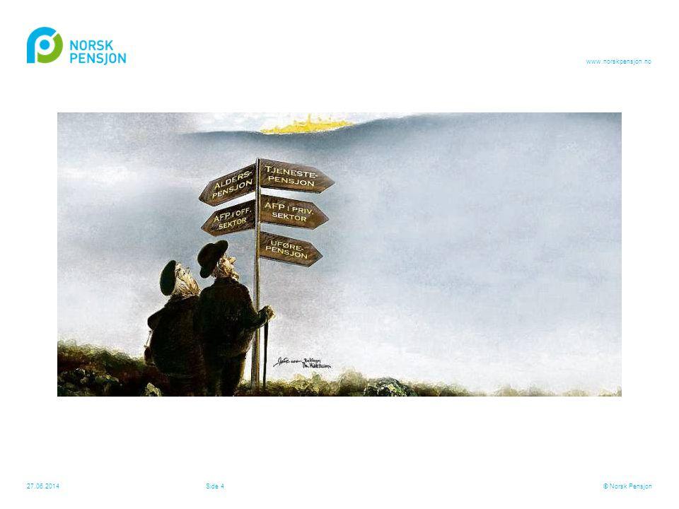 www.norskpensjon.no MMI undersøkelse for Norsk Pensjon – 1060 respondenter •6 av 10 vet ikke hva de får i pensjon •8 av 10 er ikke bekymret for sin økonomiske situasjon som pensjonist •8 av 10 sparer ikke til egen pensjon 27.06.2014© Norsk PensjonSide 5